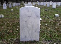 Betsy Lou <I>Outlaw</I> Gick