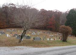 Butler Grove Cemetery