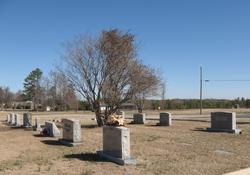 Pilot Baptist Church Cemetery