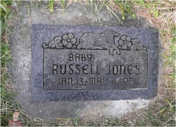 Russell Jones