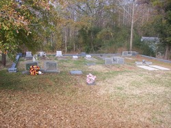 Kendrick Family Cemetery #3