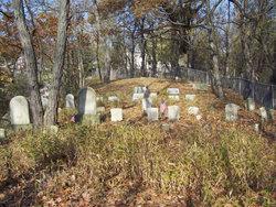 Mates-Linhart Cemetery