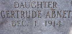 Gertrude Abnet