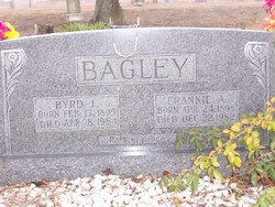 Frankie Agnes <I>Marx</I> Bagley