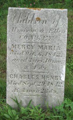 Charles Henry Conkey