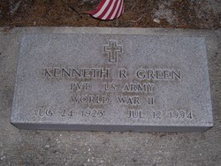 Kenneth R Green