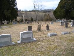 Mill Springs Baptist Church Cemetery Old