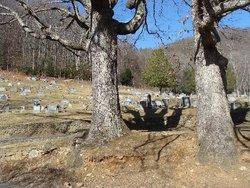 Rocky Branch Baptist Church Cemetery