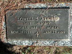 Lowell Sylvester Atkins