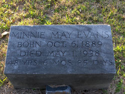 Minnie May <I>Ross</I> Evans