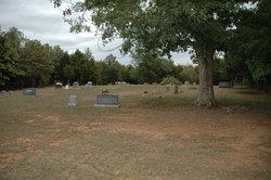 Scantlin Cemetery