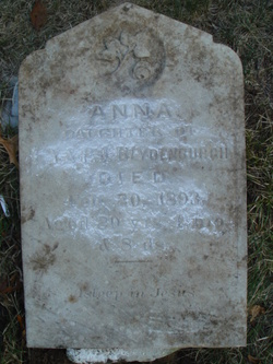 Anna Blydenburgh