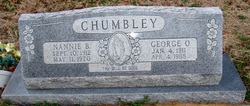 Nannie Bea <I>Witt</I> Chumbley