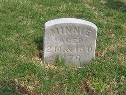 Minnie Brate