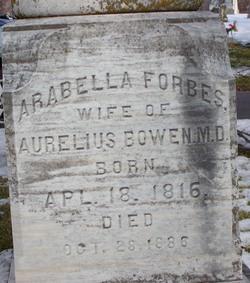 Arabella <I>Forbes</I> Bowen