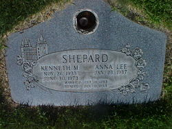 Kenneth Shepard