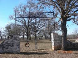 Old Nixon Cemetery