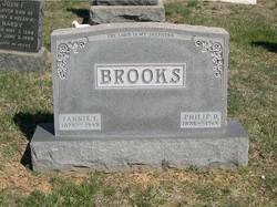 Fannie F. <I>Price</I> Brooks