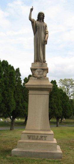 Rev Joseph Edgar Willey
