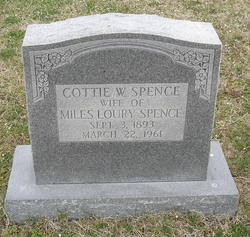 Cottie W. Spence