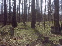 Matlock Cemetery