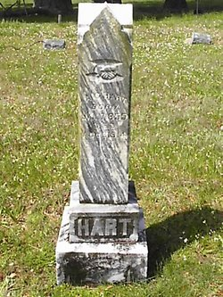Alexander Cicero Hart