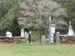 Fellowship Presbyterian Church Cemetery