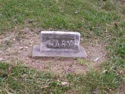 Mary Larned Allen