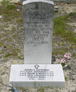 John L Guthrie