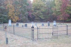 Grigg Family Cemetery