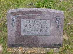 Gladys Novella <I>Brown</I> Arnold