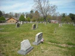 Cedar Hill Missionary Baptist Church Cemetery
