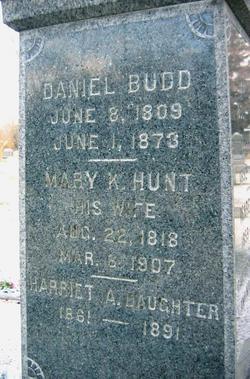 Daniel Budd