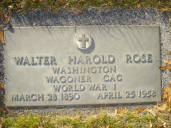 Walter Harold Rose