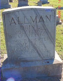 Orin L Allman