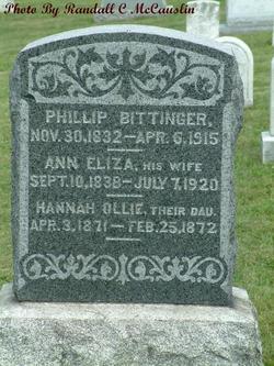 Anna Elizabeth <I>Funt</I> Bittinger