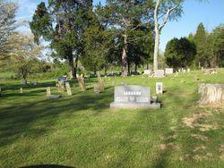 Flat Fork Cemetery