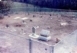 Raborn Family Graveyard