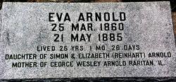 Eva Arnold