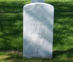 William Dabney