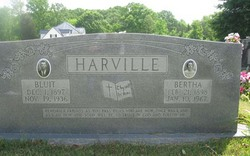 Bluit Harville