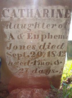 Catharine Jones