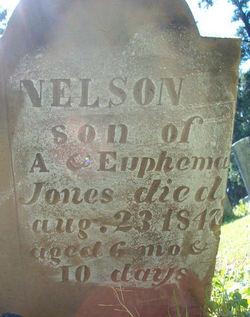 Nelson Jones