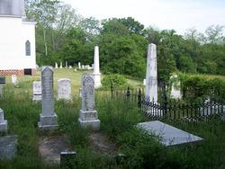 Lexington Presbyterian Church Cemetery