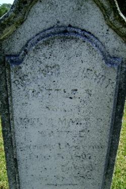 Richard Henry Battle