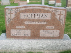 Harvey W. J. Hoffman