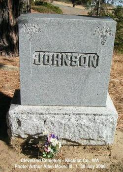 Harold Leon Johnson