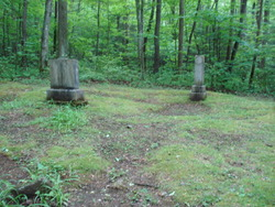 Elizabeth Campbell Family Cemetery