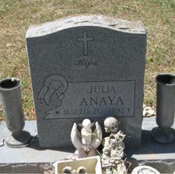 Julia Anaya