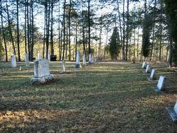 Mauney Family Cemetery